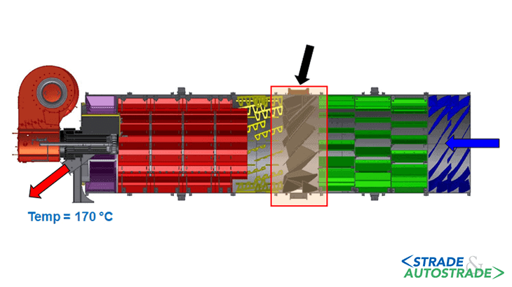 La sezione dell'innovativo essiccatore RAH50