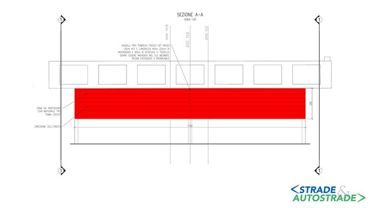 Lo schema del rinforzo con fasce in carbonio (vista frontale) di una pila del viadotto Italia