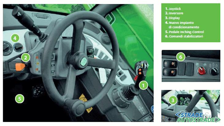Tutti i comandi sono a portata di mano: 1. joystick, 2. inversore, 3. display, 4. impianto di condizionamento, 5. pedale inching-control, 6. comandi stabilizzatori