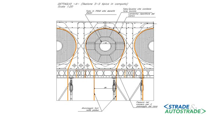 Fase 2: la sezione trasversale degli alleggerimenti in polistirolo