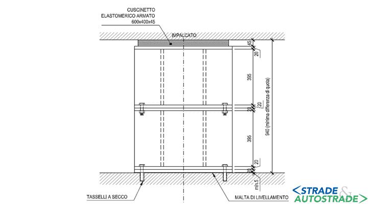 Fase 3: la carpenteria degli appoggi provvisori