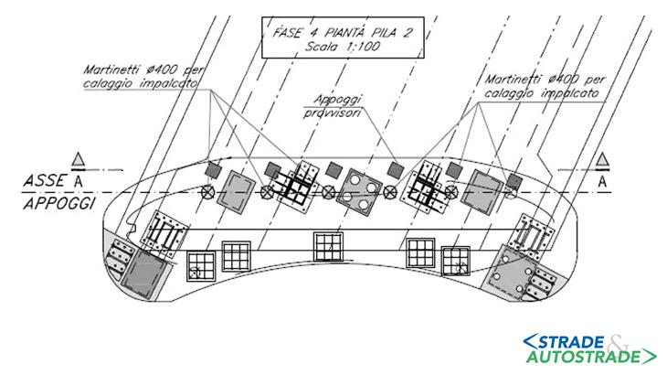 Fase 4: la pianta degli appoggi e dei ritegni sulla spalla B e sulla pila 2