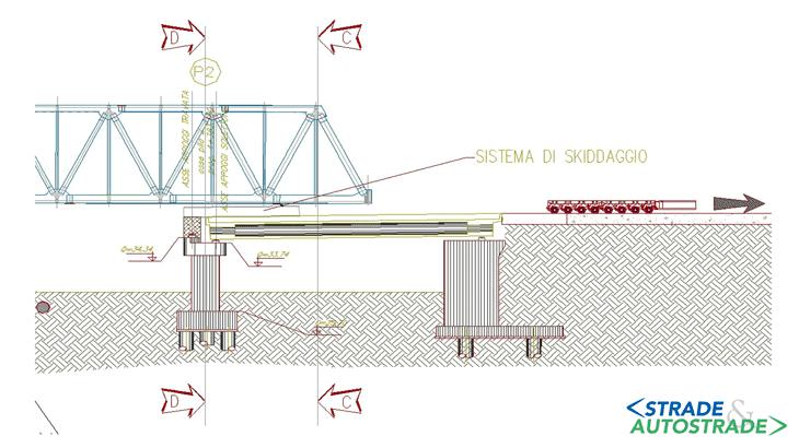 La fase di allontanamento dei carrelloni, previo inserimento del sistema di skiddaggio