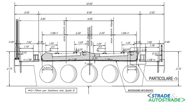 La sezione trasversale dell'impalcato lato Padova, spalla B