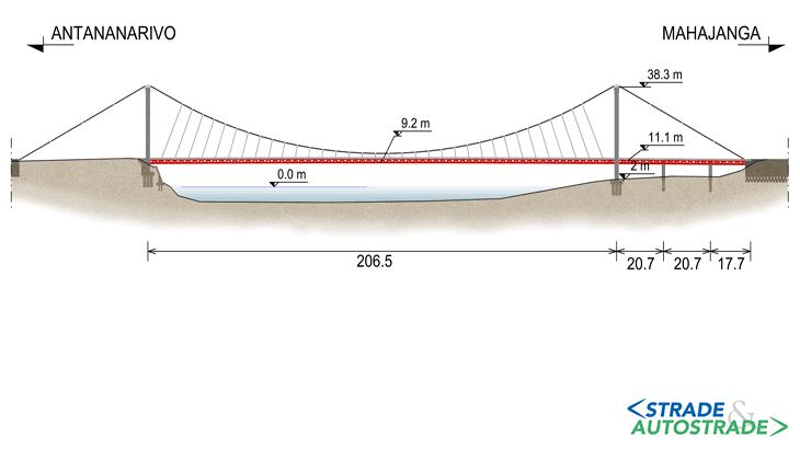 Il prospetto del nuovo ponte sospeso di Kamoro