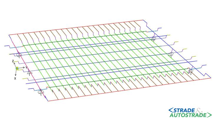 Il modello di calcolo FEM