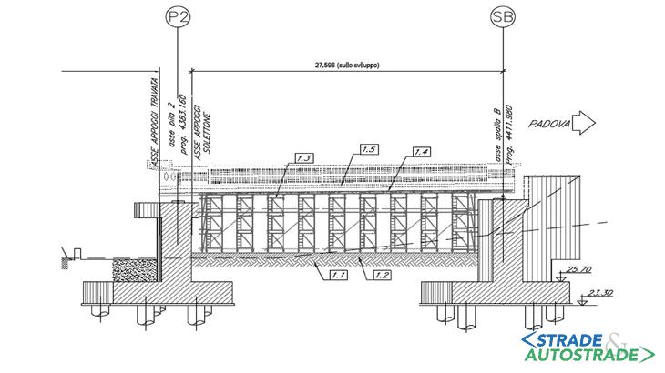 Fase 1: la sezione longitudinale della platea di fondazione
