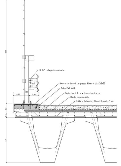 Il confronto tra le sezioni di dettaglio dello stato di progetto