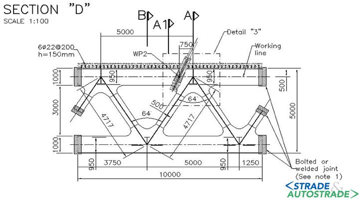 La travata reticolare (sezioni A-D-E)