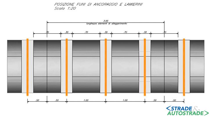 Fase 2: la sezione longitudinale degli alleggerimenti in polistirolo