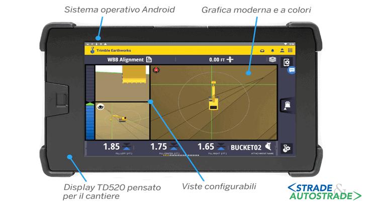 Il TD520 è l'intuitiva interfaccia utente del Sistema Trimble Express