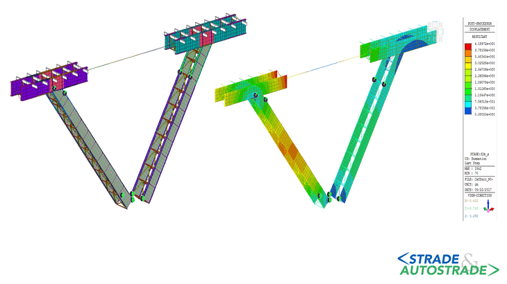 Il modello FEA del cavalletto deformato