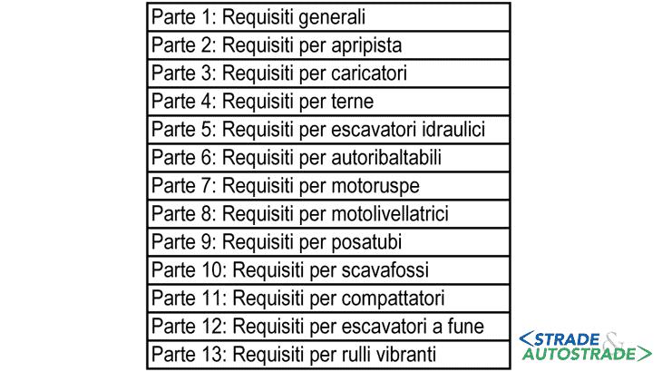 Marcature CE