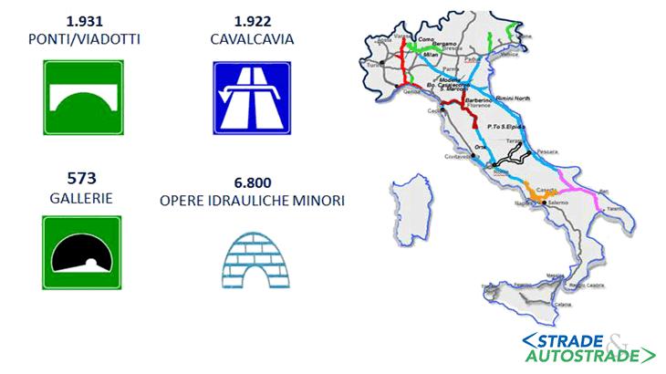 Viadotto Orba