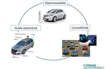 Smart Road e Smart Asphalt
