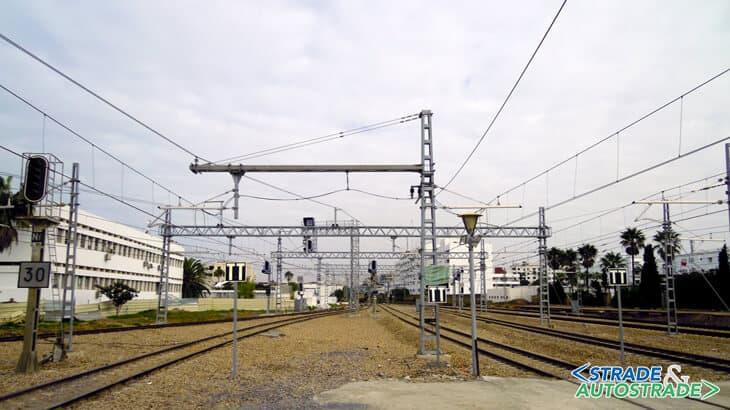 armamento ferroviario