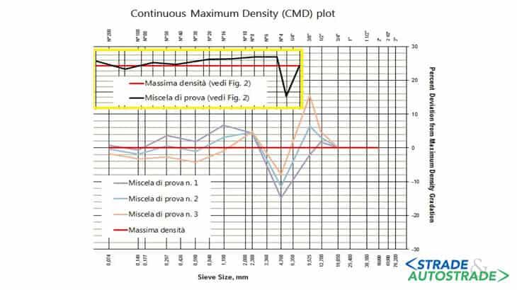 curva granulometrica