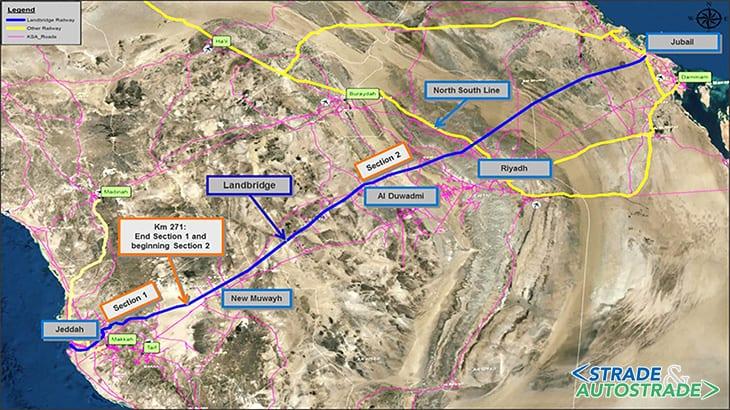 Saudi Landbridge Railway Project