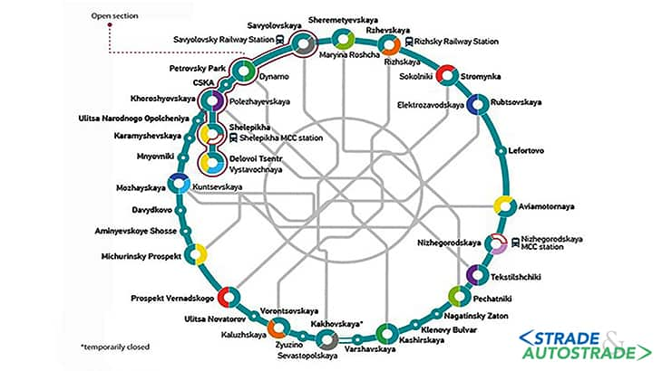 Big Circle Line