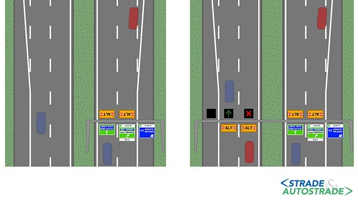 Autostrade
