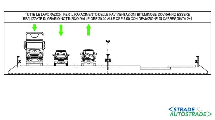 Gruppo Adige Bitumi SpA