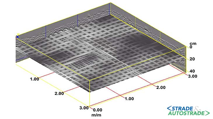 costante dielettrica