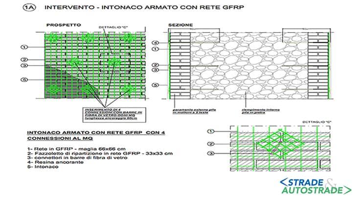 Fibre Net