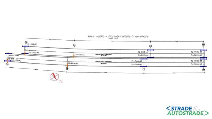 modello analitico
