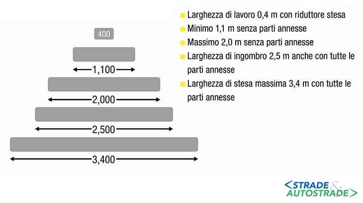 Tecnoappalti Italia Srl