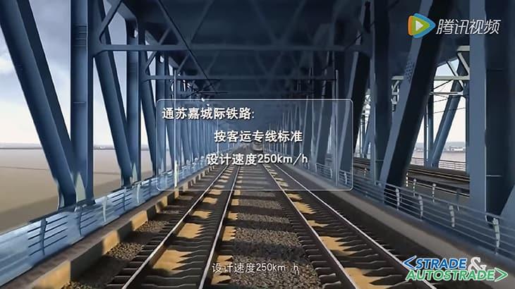 Chang-Tai Yangtze River Bridge