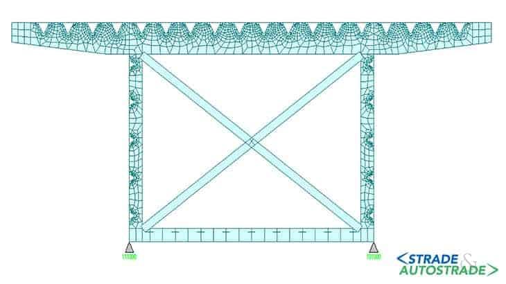 Dettaglio del diaframma della sezione trasversale